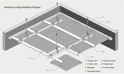 advanced building material rated ceiling tiles 60x60