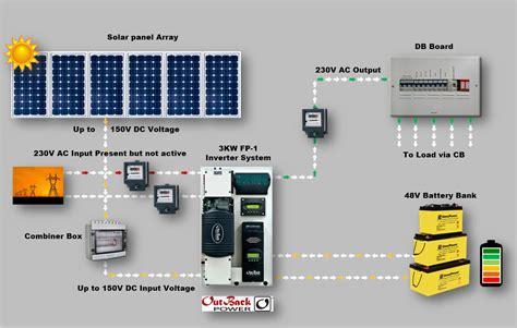 solar energy systems wiring diagram exles wiring diagram