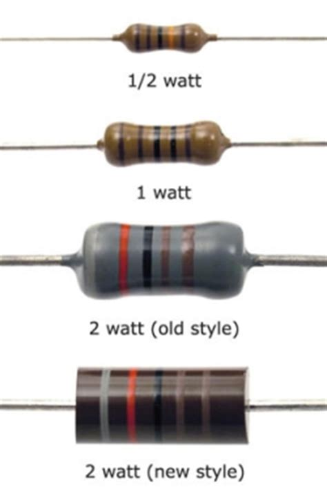 what does resistor made of can a 1 watt resistor be made out of two 0 5w resistors ar15