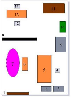 gambar layout kantor ana miladiyah layout kantor sederhana