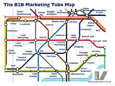 Image result for B2B Communications & Advertising