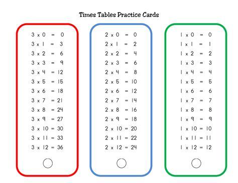 Multiplication Table Worksheet 1 20 by Multiplication Sheet 1 12 Printable Free Printable