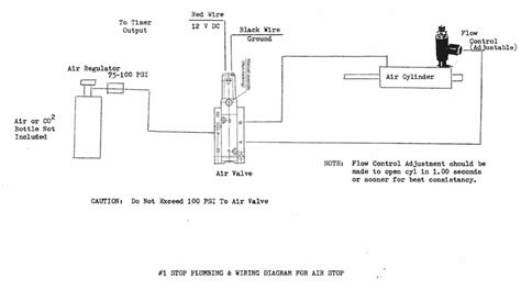 pingel electric shifter wiring diagram 38 wiring diagram
