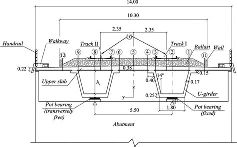 representative cross section evaluation of transverse impact factors in twin box girder