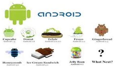 all android versions after kit will next android version be named lassi or laddoo askiitians one