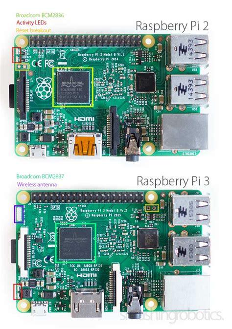 raspberry pi   pi   real world performance comparison