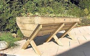 Garden Troughs Gardening Week Ahead Trough Of Telegraph