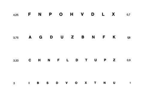 tavola oculista tavole optometriche