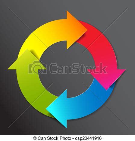 diagram vektor liv farverig diagram vektor cyklus skema m 248 rke
