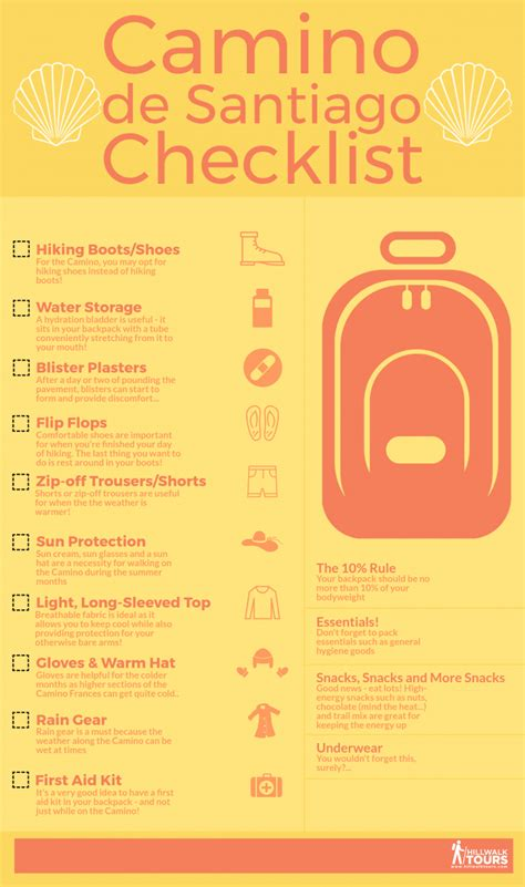 Camino De Santiago Packing List by Camino Packing List What To Bring On The Camino