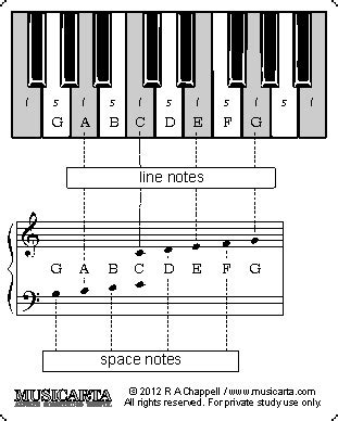 printable flash cards piano notes piano flashcards