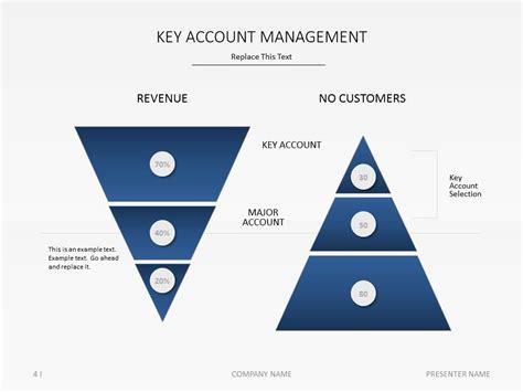 key account management images