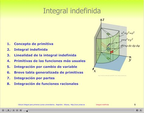 primeros ejercicios de calculo curso c 225 lculo integral para primeros cursos universitarios tema materiales te 243 ricos