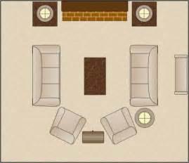 floor plans for living room arranging furniture open floor plan living room arrangement 2017 2018 best
