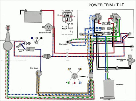 mercury trim wiring diagram 2007 250 mercury wiring