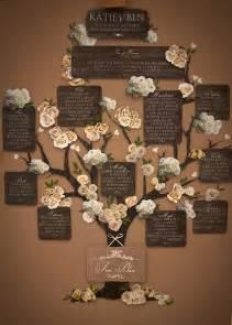 Wedding Seating Chart Ideas 27 Unique Wedding Seating Charts Ideas Weddingomania