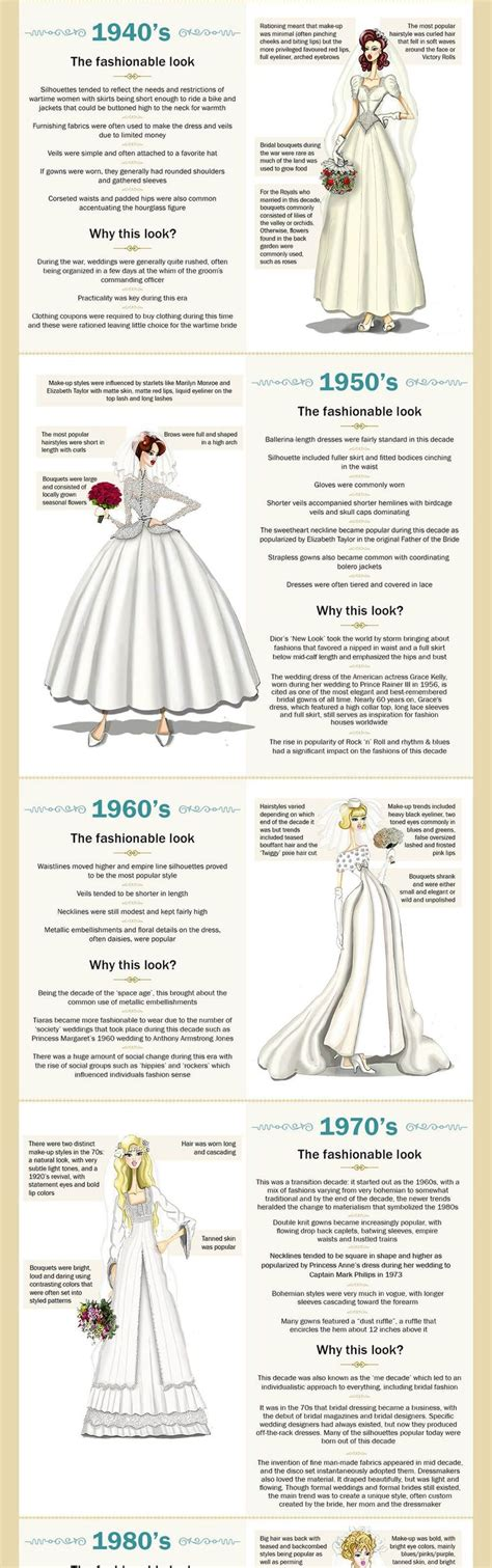 history of hairstyles chart 17 best images about fashion timeline on pinterest women