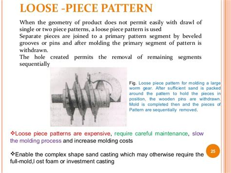 loose piece pattern in casting 3 expendable mold casting