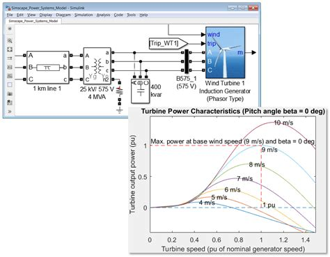 pattern generator matlab features simscape power systems