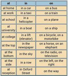 preposition of place examples reocurent
