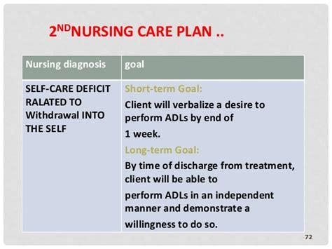 nursing diagnosis for comfort care schezophrenia