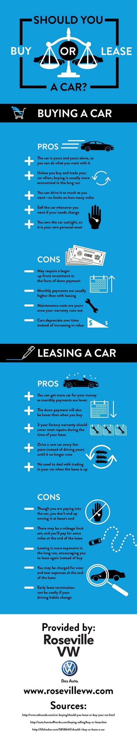 buy or lease that next car