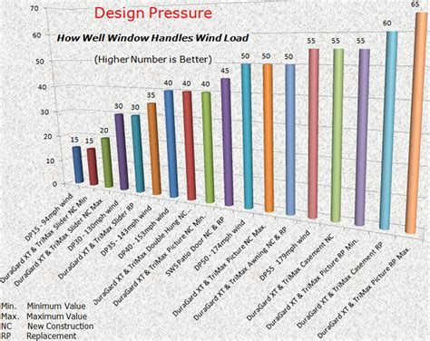 home design software ratings home design software ratings the 18 best app makers to