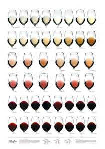 color of wine renee s wine wine color scale for your everyday