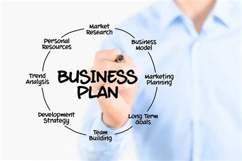 how to build a business plan template business planning expert advice a must read article