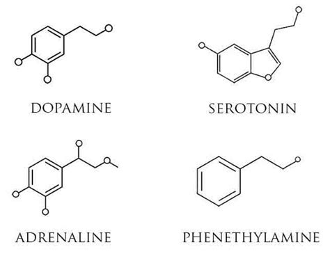 thc molecular structure tattoo www pixshark com images