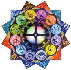 zodiac sign colors cosmic colors based on your zodiac signs vedic astrology