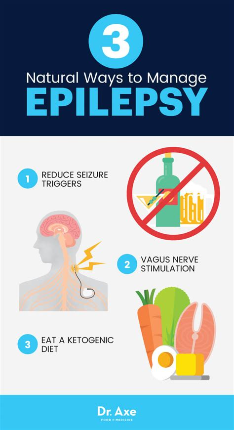 how to stop a from a seizure epilepsy symptoms 3 ways to manage it dr axe