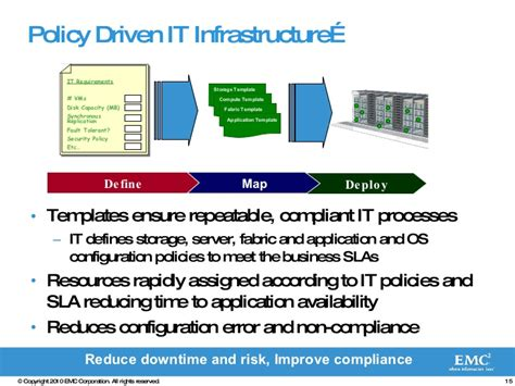 Making The Case For Standardized Infrastructure Packages De Risk S Cloud Storage Policy Template