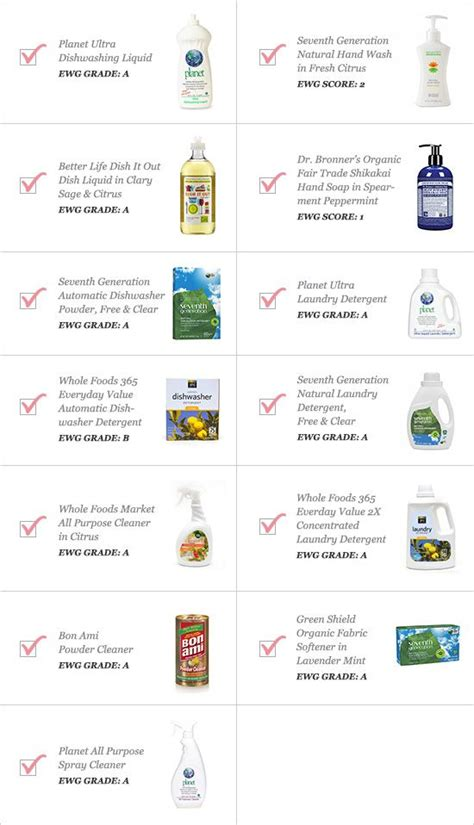 cleaning supplies checklist pin by lisa on home sweet home pinterest