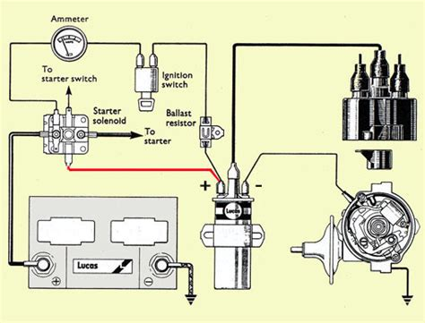 ignition coil resistor wiring diagram get free image