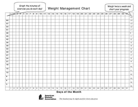 Galerry free printable blank weight loss chart