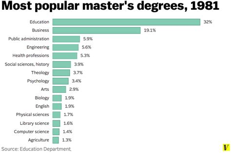 masters degree in engineering how long is a masters degree in electrical engineering