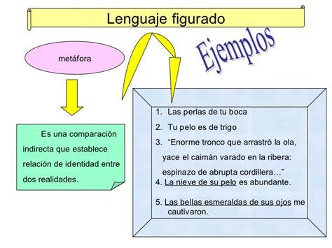 imagenes lenguaje literario lenguaje figurado parte i