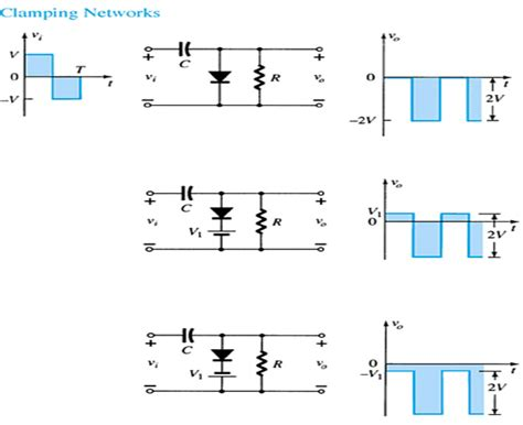 electrical engineering diode circuits