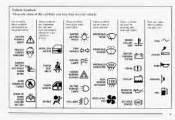 Isuzu Warning Light Symbols Isuzu Npr Dash Warning Symbols The Knownledge