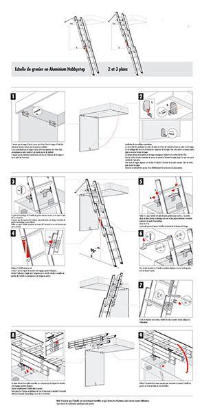 Poser Un Escalier Escamotable 4536 by Escalier Escamotable Coulissant 2 Plans