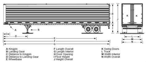 floor length of typical 3 trailer truck trailer standard truck trailer dimensions