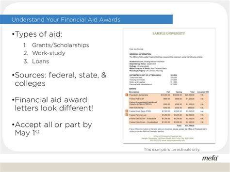 does patten university accept financial aid paying the college bill seminar