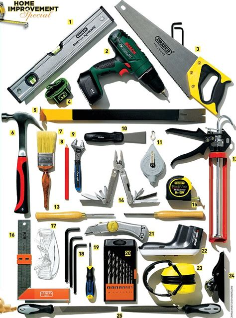 the 25 essential household tools daily mail