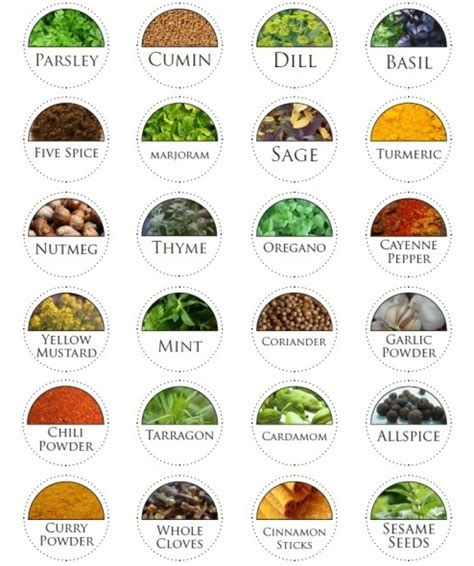 Spice Jar Labels And Template To Print Worldlabel Blog Spice Jar Label Template Free