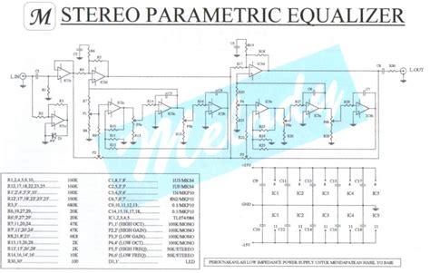 Parametrik Bell solfegio forum parametrix equalizer