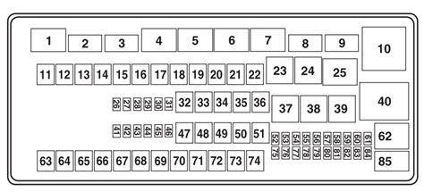 ford  series      fuse box diagram auto genius