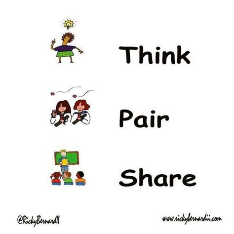 think pair share activities related keywords think pair