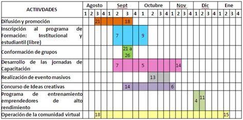 formato del cronograma de las actividades como hacer un cronograma de actividades en excel ejemplos de