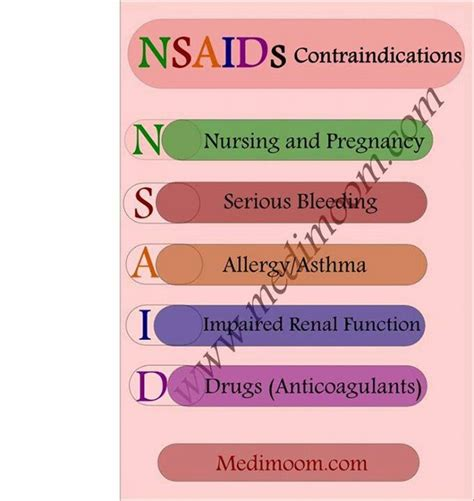 Nsaids Also Search For Nsaids Pharm
